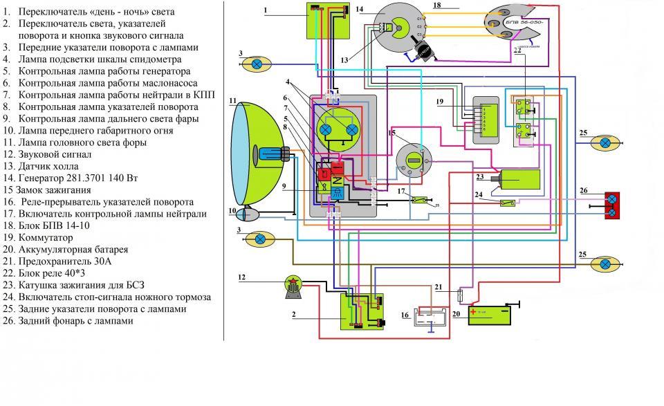 Проводка иж планета 5 схема в