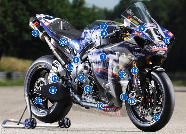 Yamaha R1 для MotoGP - 20 отличий