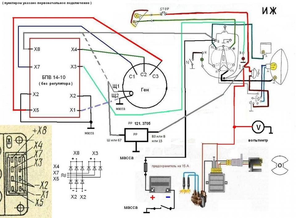 Мотоцикл иж планета 3 устроен точно также как и юпитер 3 на мотоциклах применяется динамо батарейная система...